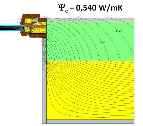 Isotherms mur/fenetre